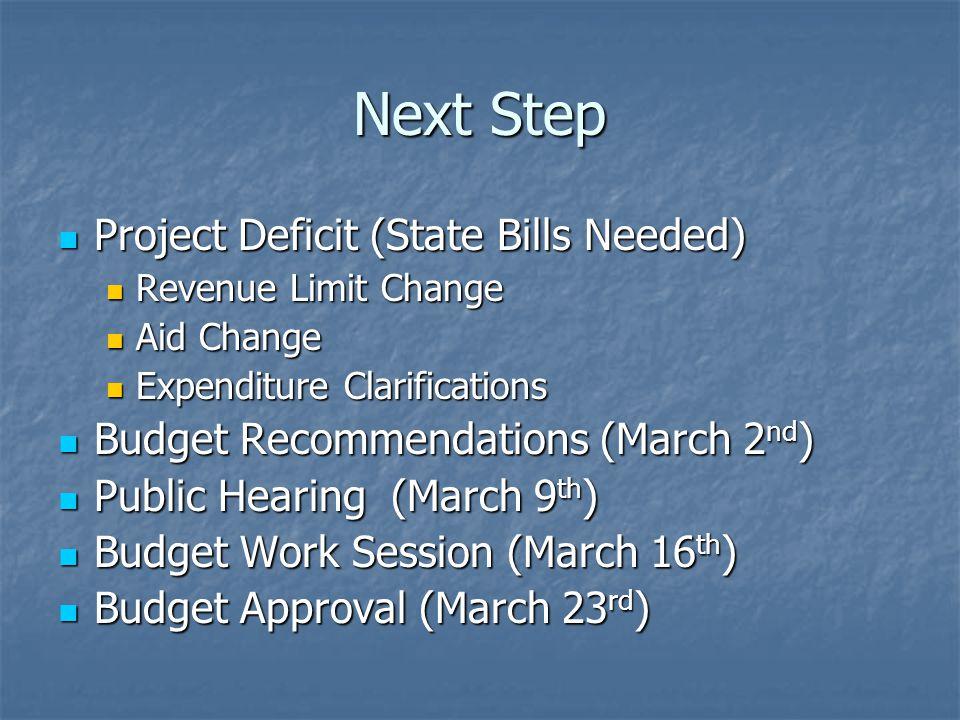 Next Step Project Deficit (State Bills Needed) Project Deficit (State Bills Needed) Revenue Limit Change Revenue Limit Change Aid Change Aid Change Ex