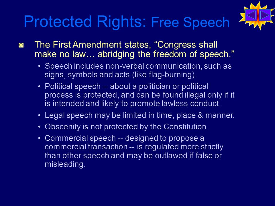 Protected Rights: Free Speech ◙ The First Amendment states, Congress shall make no law… abridging the freedom of speech. Speech includes non-verbal communication, such as signs, symbols and acts (like flag-burning).