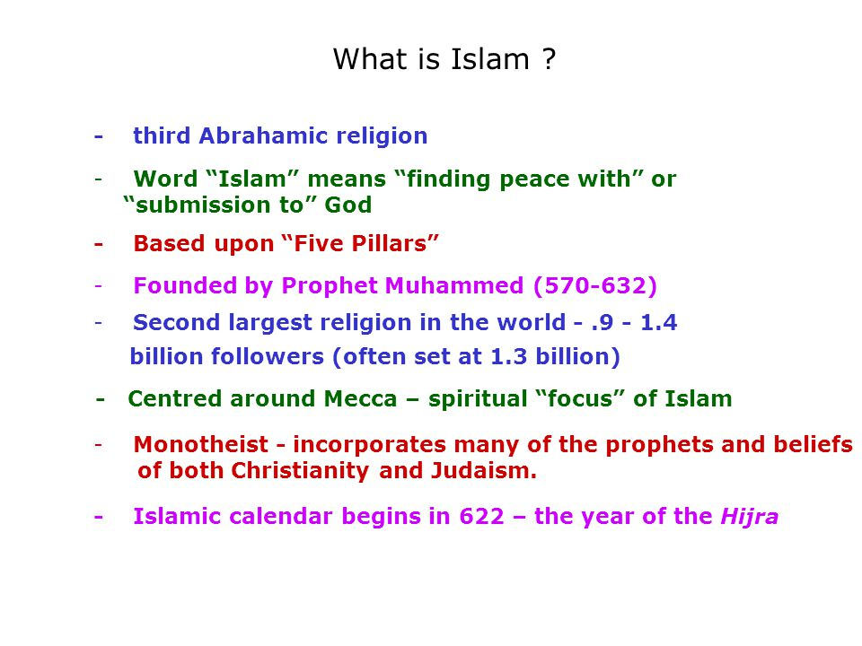 What is Islam .