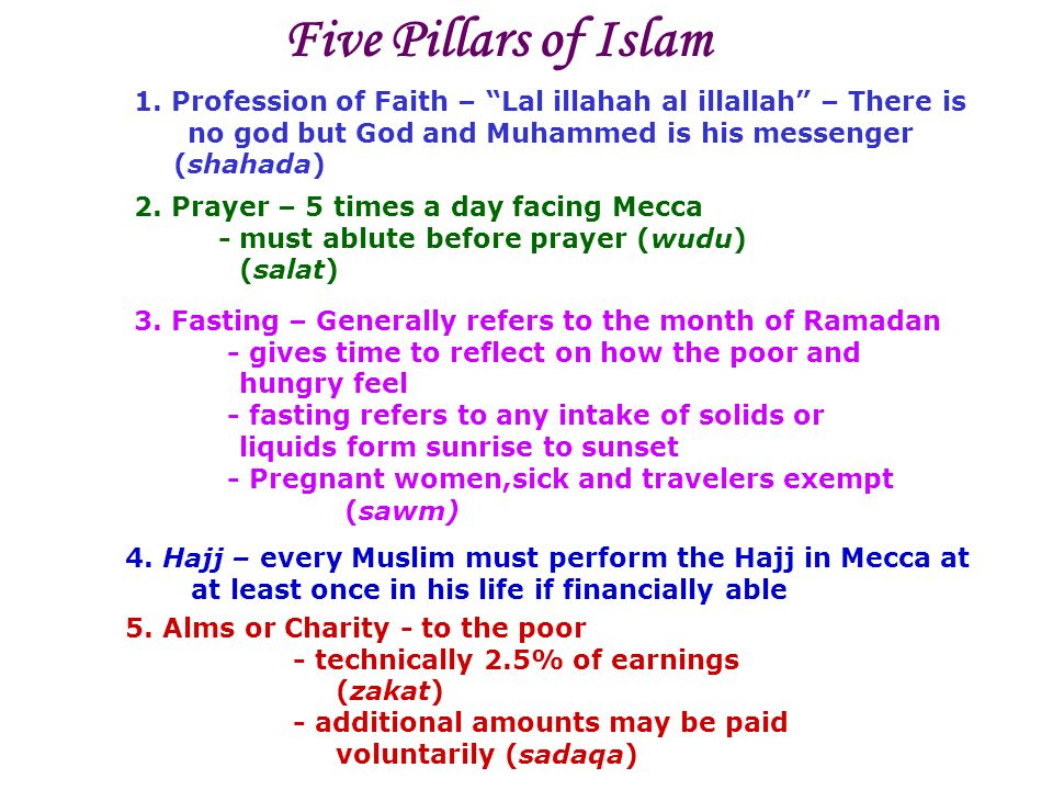 Five Pillars of Islam 1.