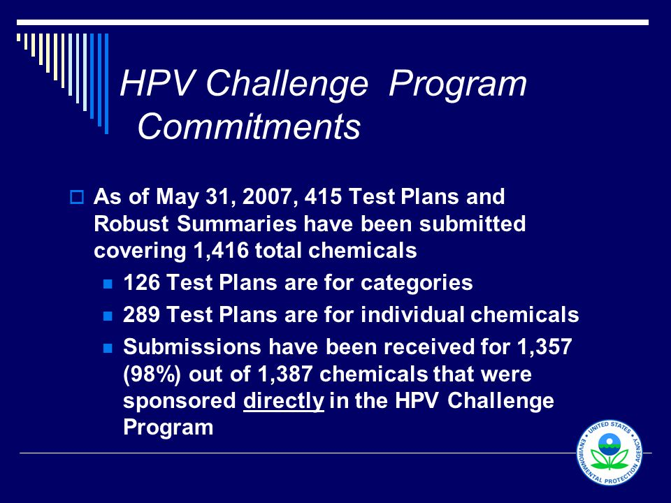 11 HPV Challenge Program Commitments  As of May 31, 2007, 415 Test Plans and Robust Summaries have been submitted covering 1,416 total chemicals 126