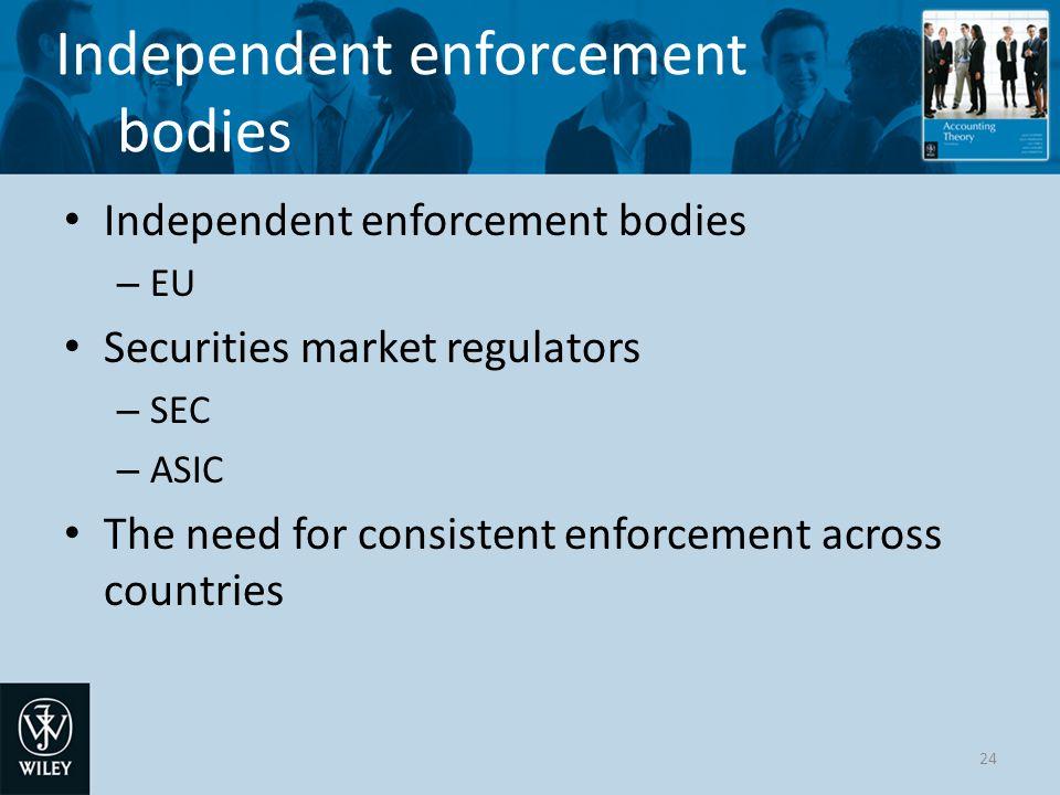 Independent enforcement bodies – EU Securities market regulators – SEC – ASIC The need for consistent enforcement across countries 24