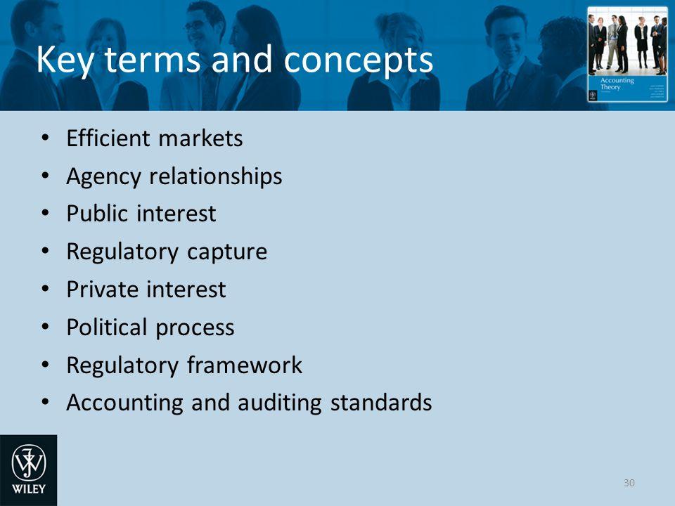 Key terms and concepts Efficient markets Agency relationships Public interest Regulatory capture Private interest Political process Regulatory framewo
