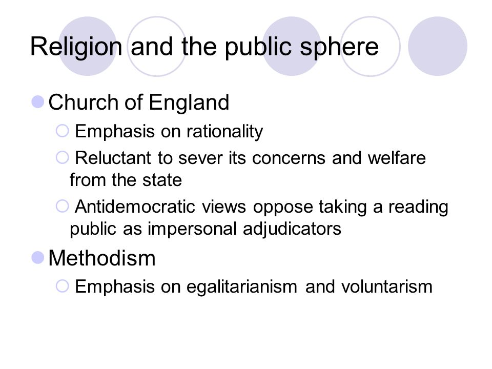 Religion and the public sphere Church of England  Emphasis on rationality  Reluctant to sever its concerns and welfare from the state  Antidemocratic views oppose taking a reading public as impersonal adjudicators Methodism  Emphasis on egalitarianism and voluntarism