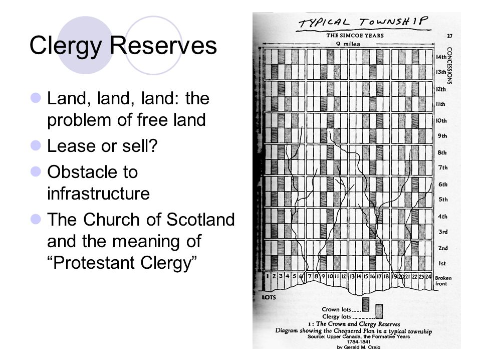 Clergy Reserves Land, land, land: the problem of free land Lease or sell.