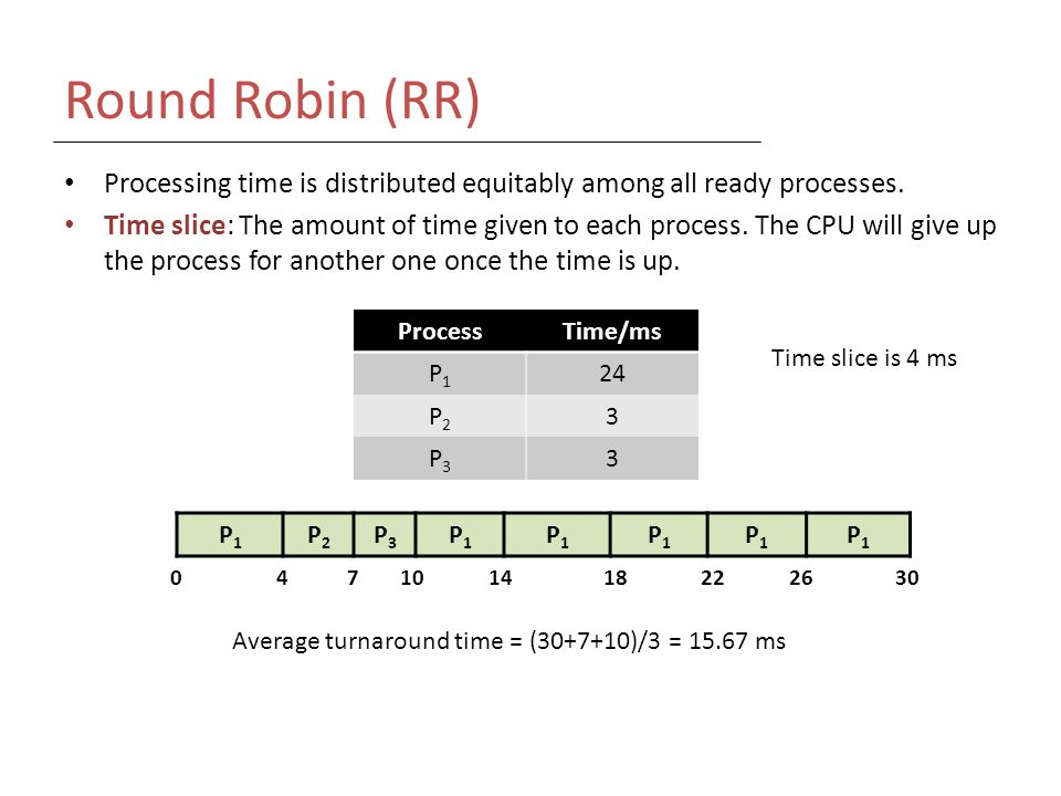Round Robin (RR) Processing time is distributed equitably among all ready processes.