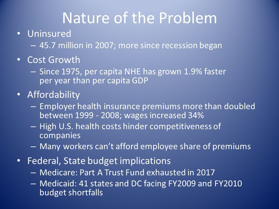 Nature of the Problem Uninsured – 45.7 million in 2007; more since recession began Cost Growth – Since 1975, per capita NHE has grown 1.9% faster per year than per capita GDP Affordability – Employer health insurance premiums more than doubled between 1999 - 2008; wages increased 34% – High U.S.