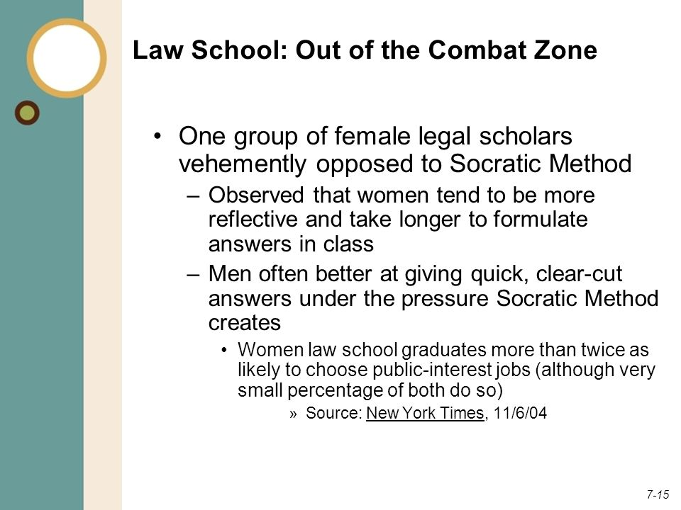 7-15 Law School: Out of the Combat Zone One group of female legal scholars vehemently opposed to Socratic Method –Observed that women tend to be more