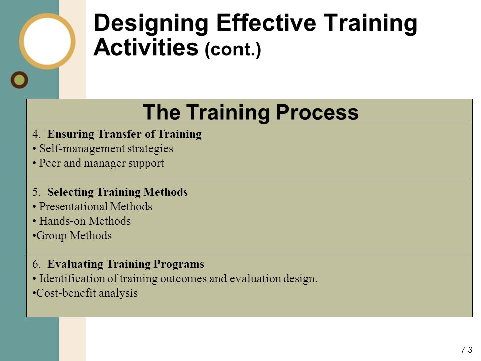 7-3 Designing Effective Training Activities (cont.) 4.
