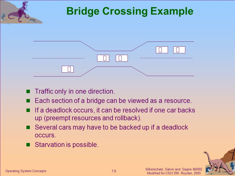 Silberschatz, Galvin and Gagne  2002 Modified for CSCI 399, Royden, 2005 7.8 Operating System Concepts Bridge Crossing Example Traffic only in one direction.
