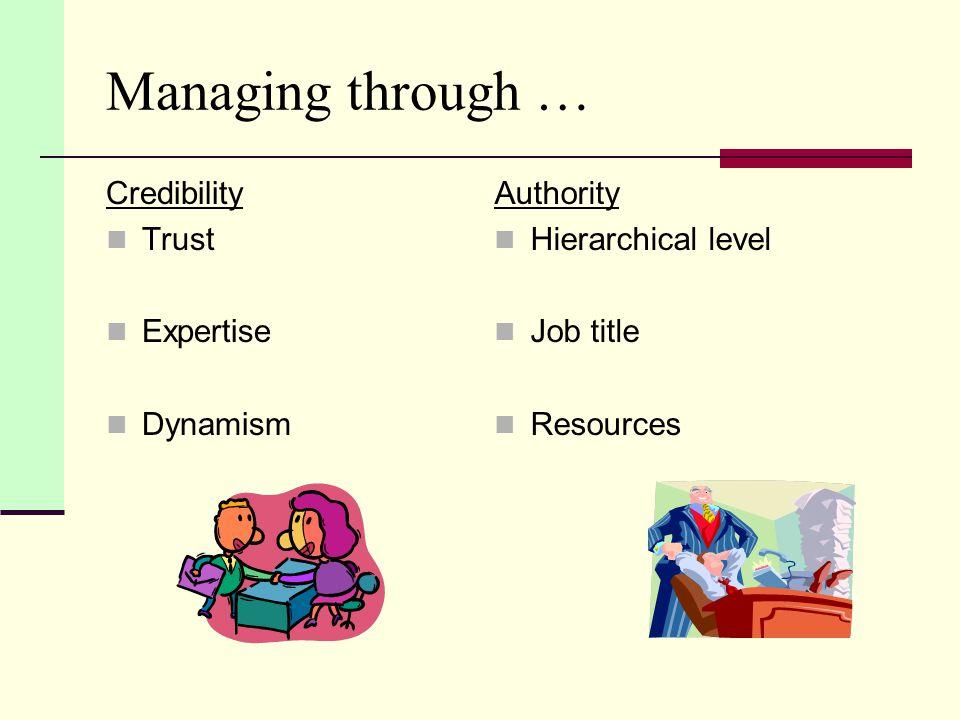 Characteristics of Credible Professors