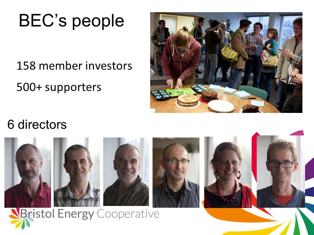 BEC's people 158 member investors 500+ supporters 6 directors