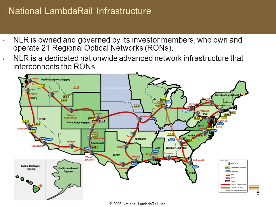 nlr.net © 2004 National LambdaRail, Inc 6 NLR is owned and governed by its investor members, who own and operate 21 Regional Optical Networks (RONs).