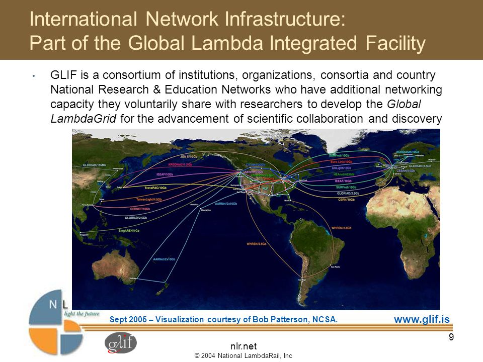 nlr.net © 2004 National LambdaRail, Inc 9 International Network Infrastructure: Part of the Global Lambda Integrated Facility www.glif.is Sept 2005 – Visualization courtesy of Bob Patterson, NCSA.