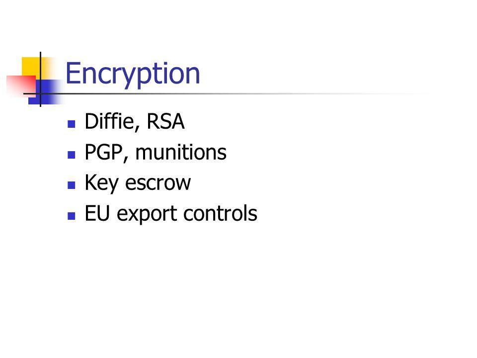 Encryption Diffie, RSA PGP, munitions Key escrow EU export controls
