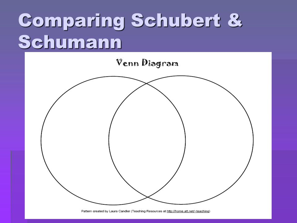Comparing Schubert & Schumann
