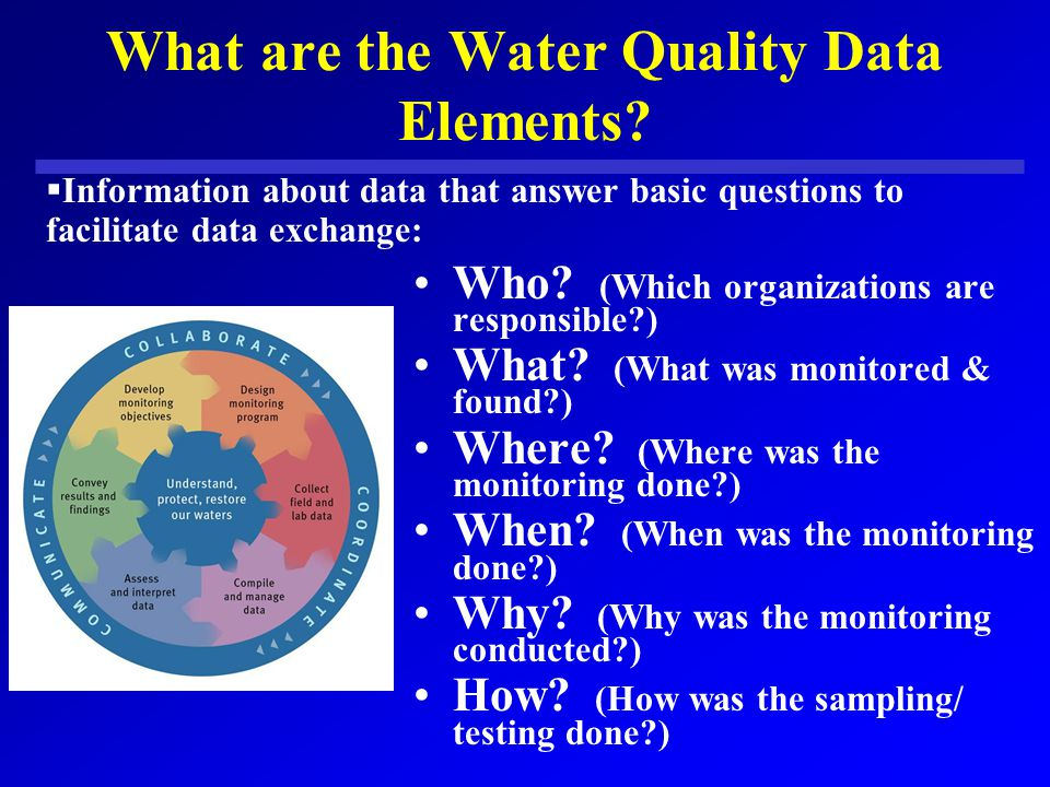 What are the Water Quality Data Elements. Who. (Which organizations are responsible ) What.