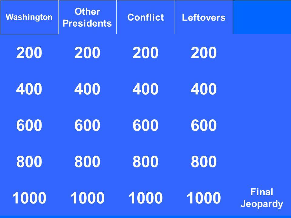 Category 2 Answer 200 Score Board John Adams and Thomas Jefferson