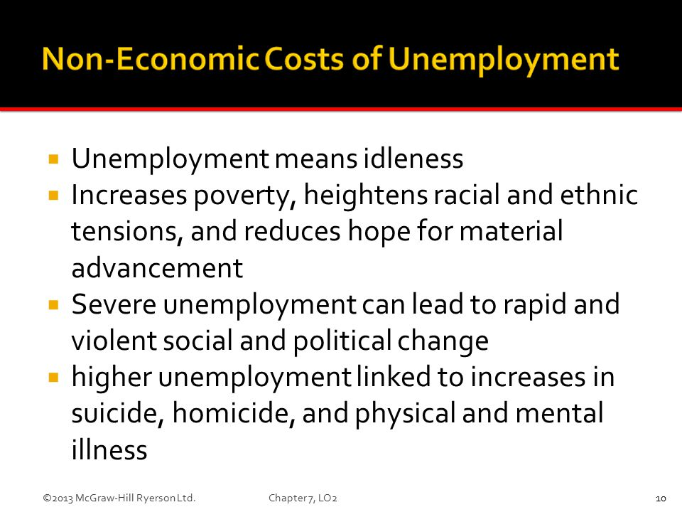  Unemployment means idleness  Increases poverty, heightens racial and ethnic tensions, and reduces hope for material advancement  Severe unemployme