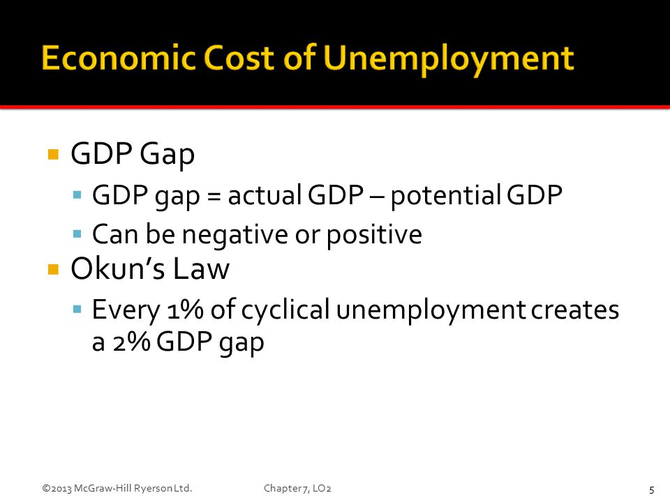 GDP Gap  GDP gap = actual GDP – potential GDP  Can be negative or positive  Okun's Law  Every 1% of cyclical unemployment creates a 2% GDP gap 5©2013 McGraw-Hill Ryerson Ltd.Chapter 7, LO2