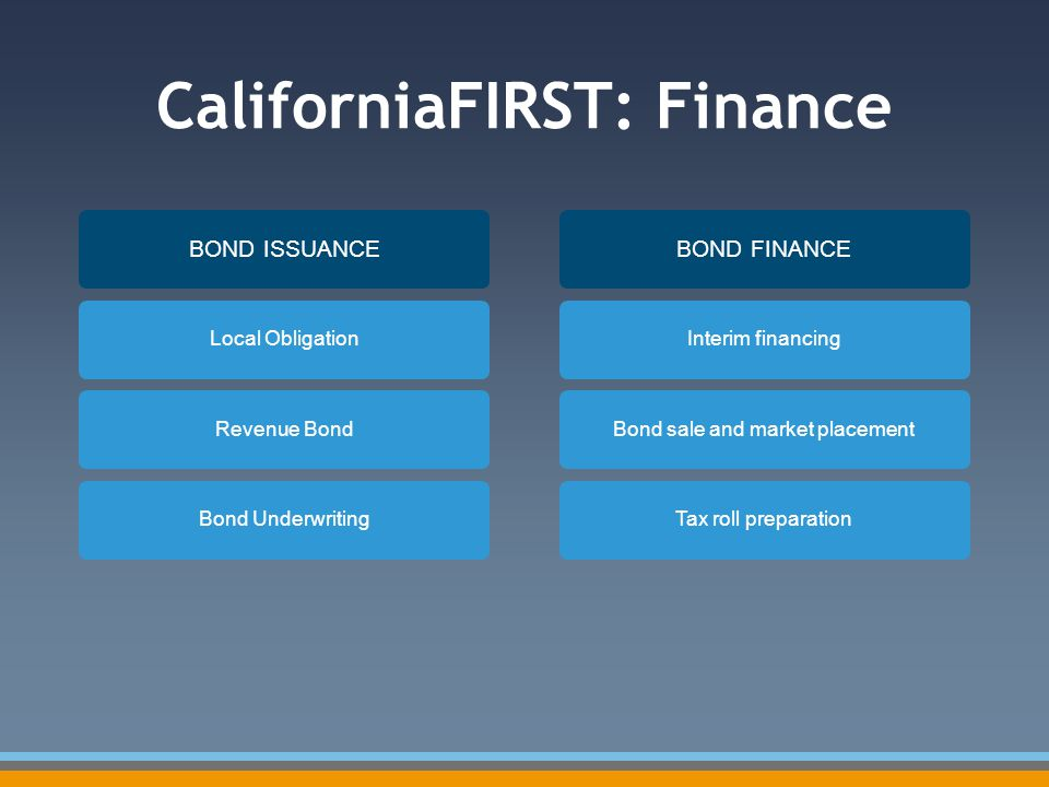 CaliforniaFIRST: Finance BOND ISSUANCE Local ObligationRevenue BondBond Underwriting BOND FINANCE Interim financingBond sale and market placementTax roll preparation