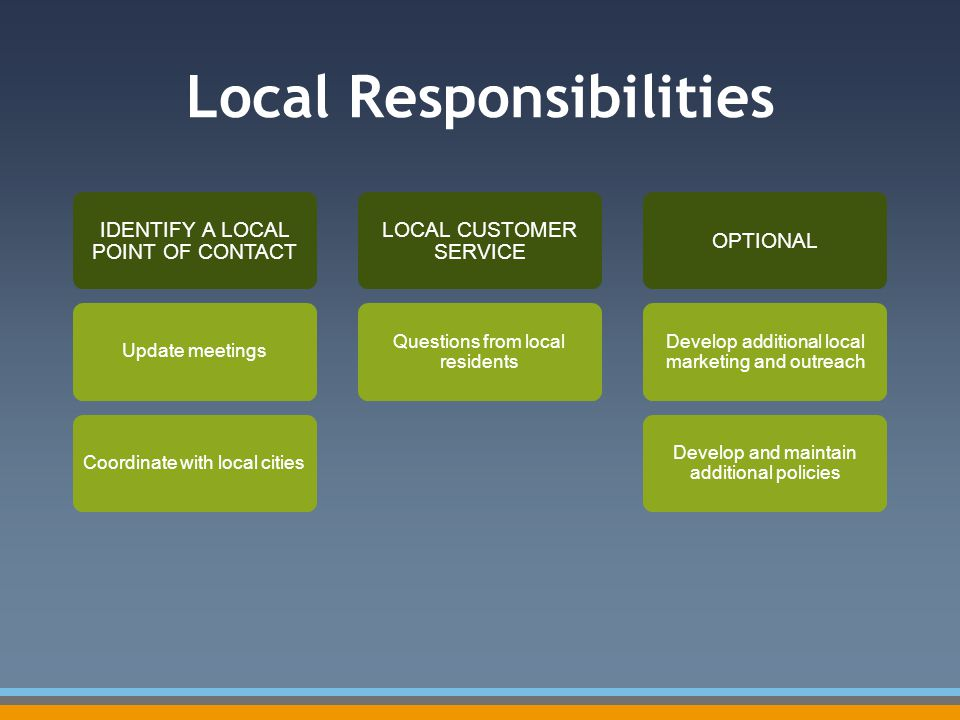 Local Responsibilities IDENTIFY A LOCAL POINT OF CONTACT Update meetingsCoordinate with local cities LOCAL CUSTOMER SERVICE Questions from local residents OPTIONAL Develop additional local marketing and outreach Develop and maintain additional policies