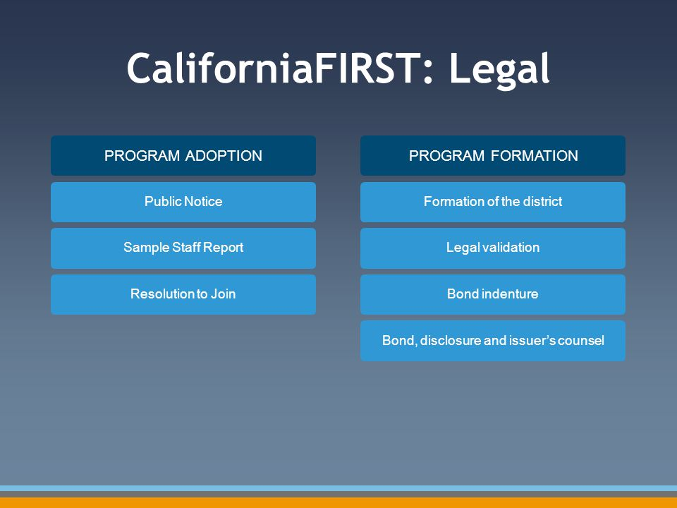 CaliforniaFIRST: Legal PROGRAM ADOPTION Public NoticeSample Staff ReportResolution to Join PROGRAM FORMATION Formation of the districtLegal validationBond indentureBond, disclosure and issuer's counsel