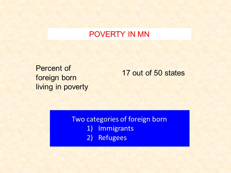 Percent of foreign born living in poverty 17 out of 50 states POVERTY IN MN Two categories of foreign born 1)Immigrants 2)Refugees Two categories of foreign born 1)Immigrants 2)Refugees