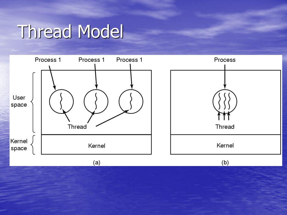Thread Model