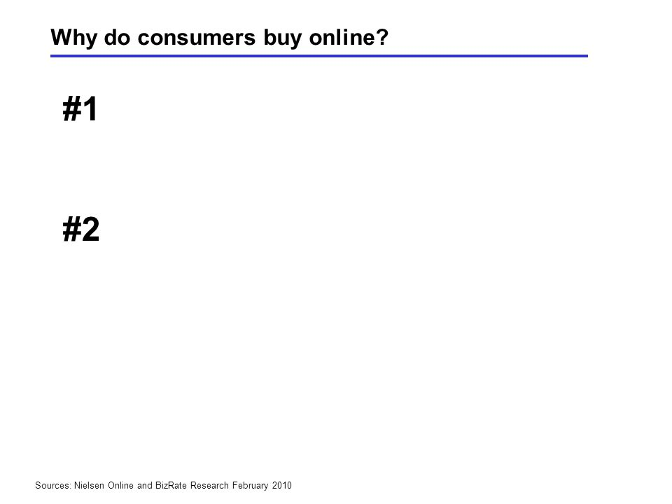 Why do consumers buy online #1 #2 Sources: Nielsen Online and BizRate Research February 2010
