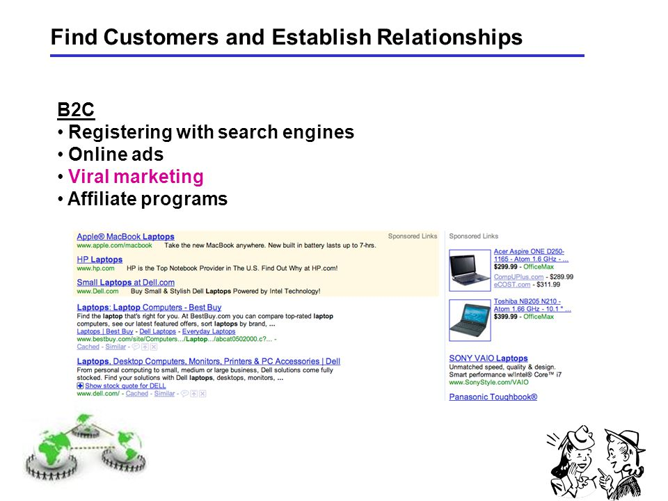 Find Customers and Establish Relationships B2C Registering with search engines Online ads Viral marketing Affiliate programs