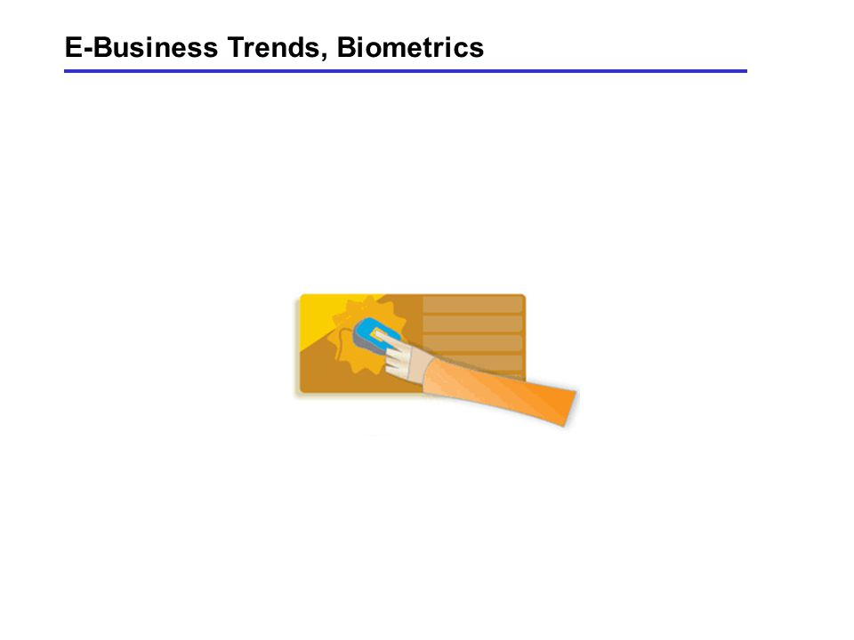 E-Business Trends, Biometrics
