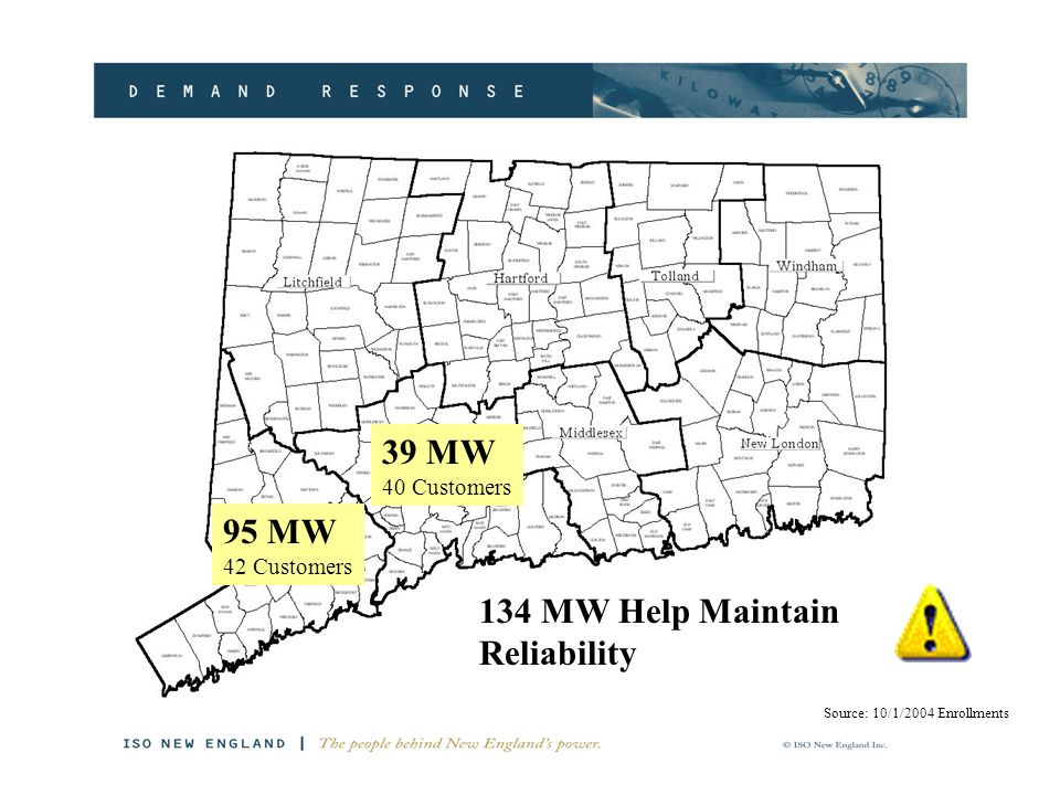 95 MW 42 Customers 39 MW 40 Customers 134 MW Help Maintain Reliability Source: 10/1/2004 Enrollments