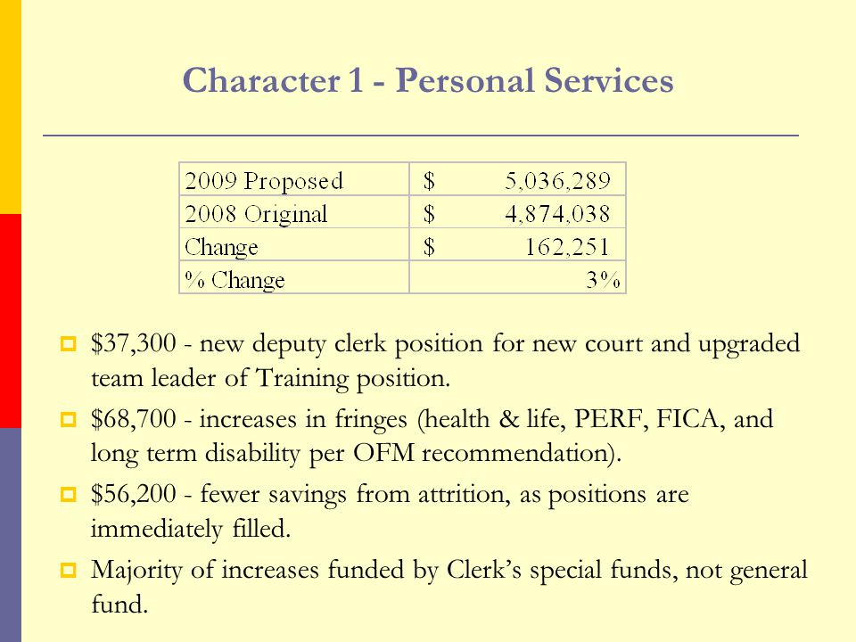 Character 1 - Personal Services  $37,300 - new deputy clerk position for new court and upgraded team leader of Training position.  $68,700 - increas