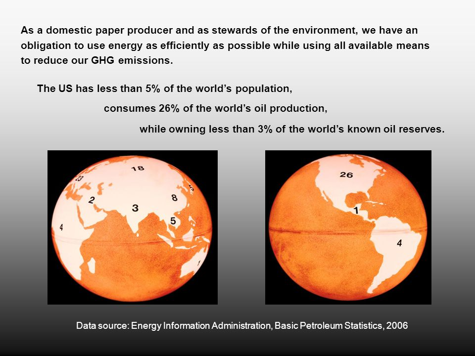 Data source: Energy Information Administration, Basic Petroleum Statistics, 2006 As a domestic paper producer and as stewards of the environment, we have an obligation to use energy as efficiently as possible while using all available means to reduce our GHG emissions.