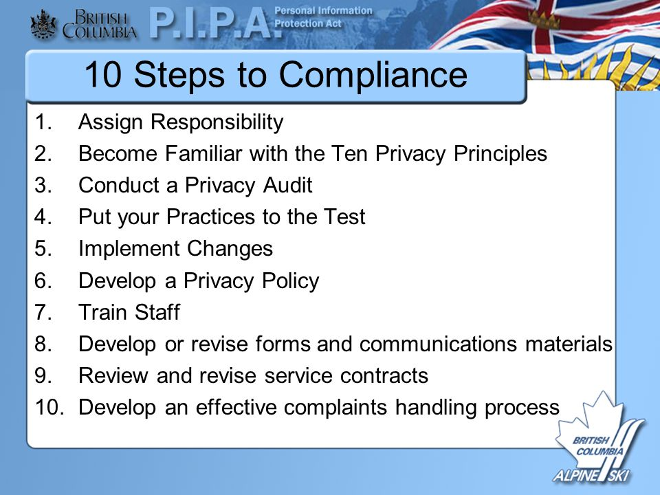 10 Steps to Compliance 1.Assign Responsibility 2.Become Familiar with the Ten Privacy Principles 3.Conduct a Privacy Audit 4.Put your Practices to the