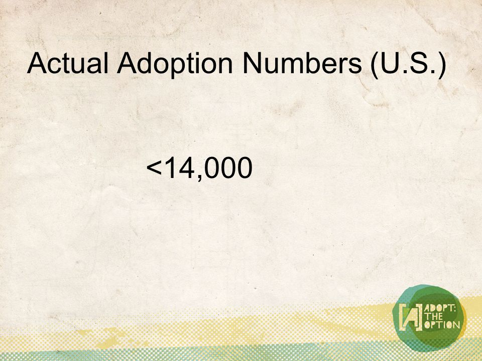 Actual Adoption Numbers (U.S.) <14,000