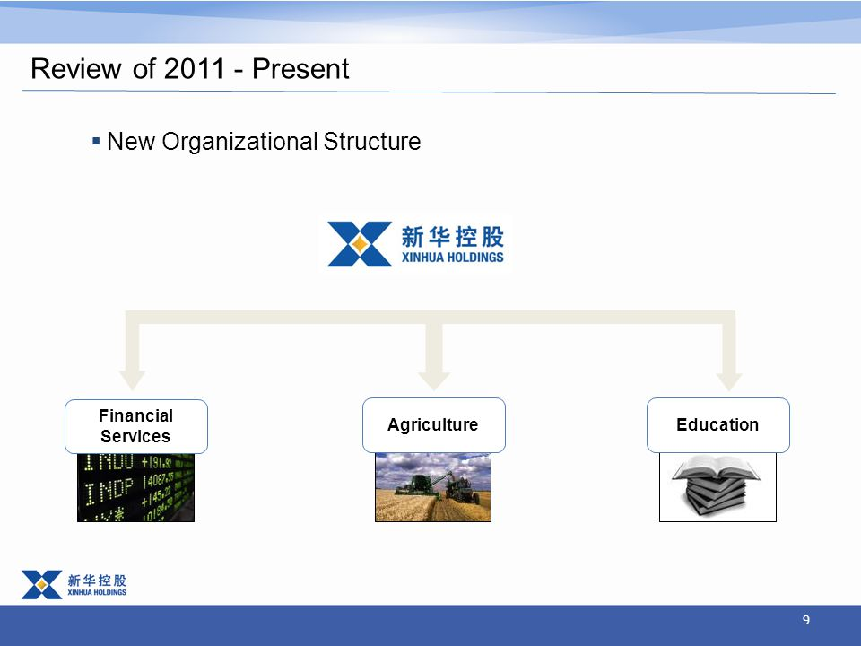 9 Review of 2011 - Present  New Organizational Structure AgricultureEducation Financial Services