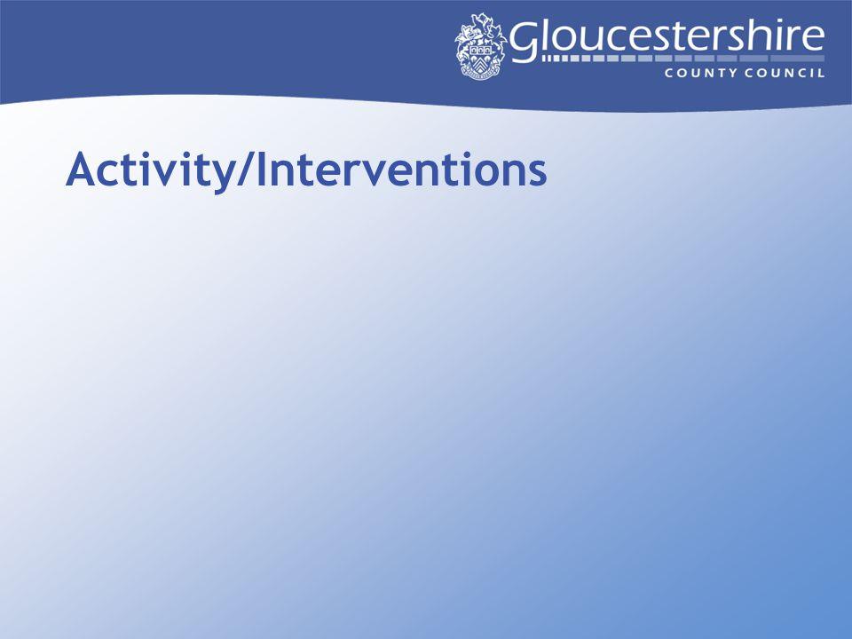 Activity/Interventions