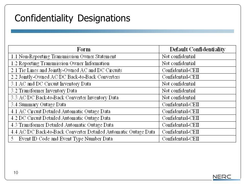 10 Confidentiality Designations