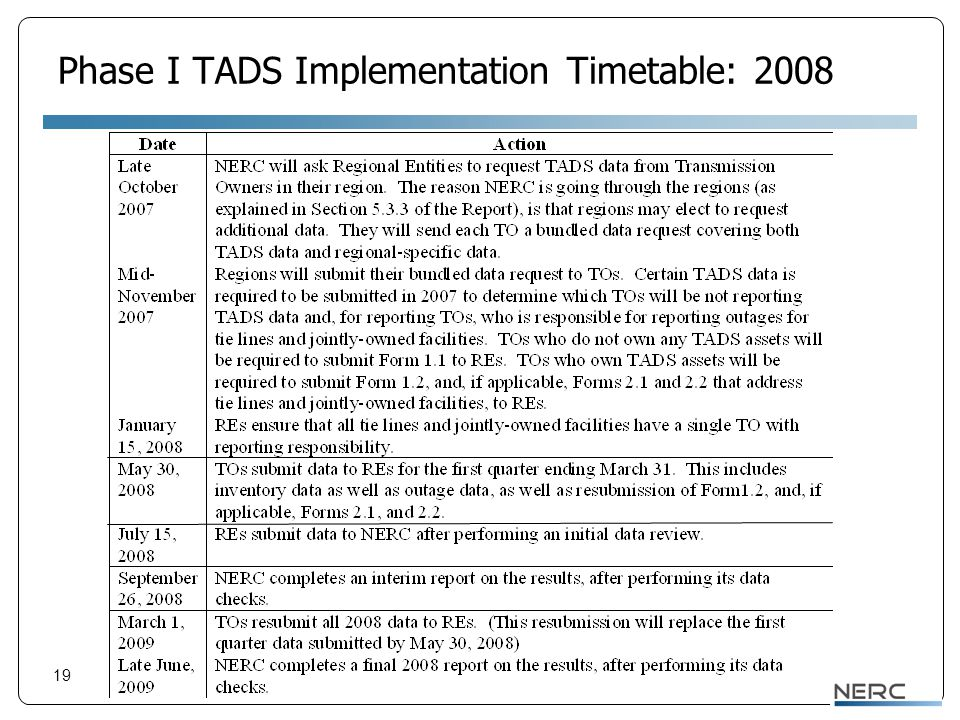 19 Phase I TADS Implementation Timetable: 2008
