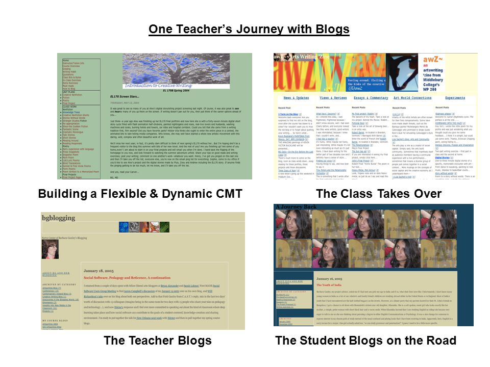 One Teacher's Journey with Blogs The Teacher Blogs Building a Flexible & Dynamic CMTThe Class Takes Over The Student Blogs on the Road