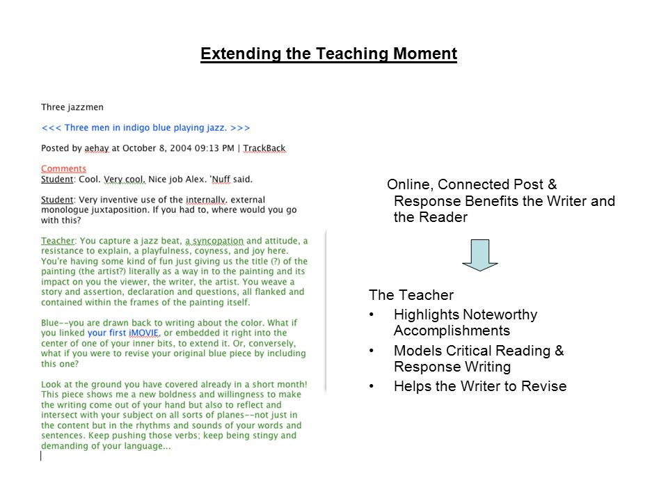 Extending the Teaching Moment Online, Connected Post & Response Benefits the Writer and the Reader The Teacher Highlights Noteworthy Accomplishments Models Critical Reading & Response Writing Helps the Writer to Revise