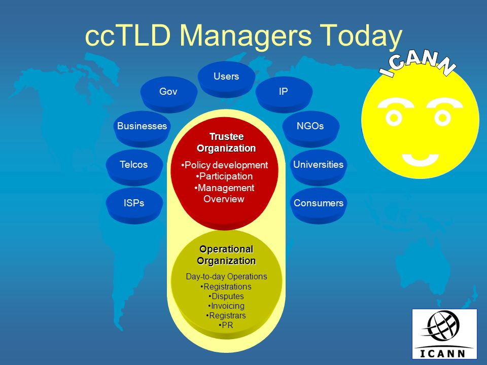ASO ccTLD Managers Today Day-to-day Operations Registrations Disputes Invoicing Registrars PR Operational Organization Policy development Participation Management Overview Trustee Organization Users Businesses GovIP NGOs UniversitiesTelcos ConsumersISPs