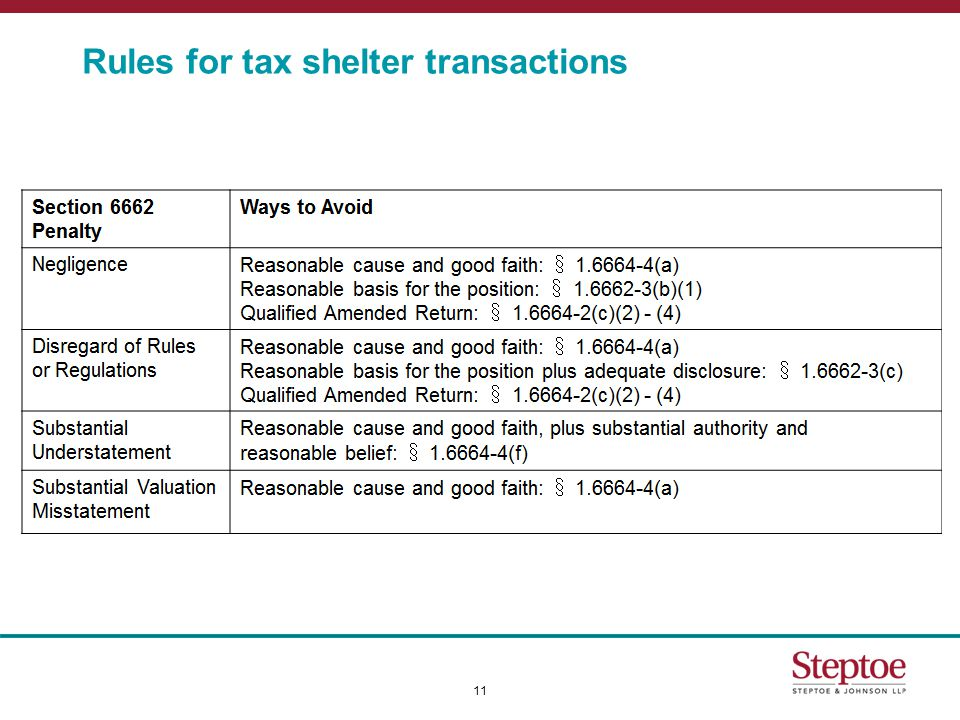 Rules for tax shelter transactions 11