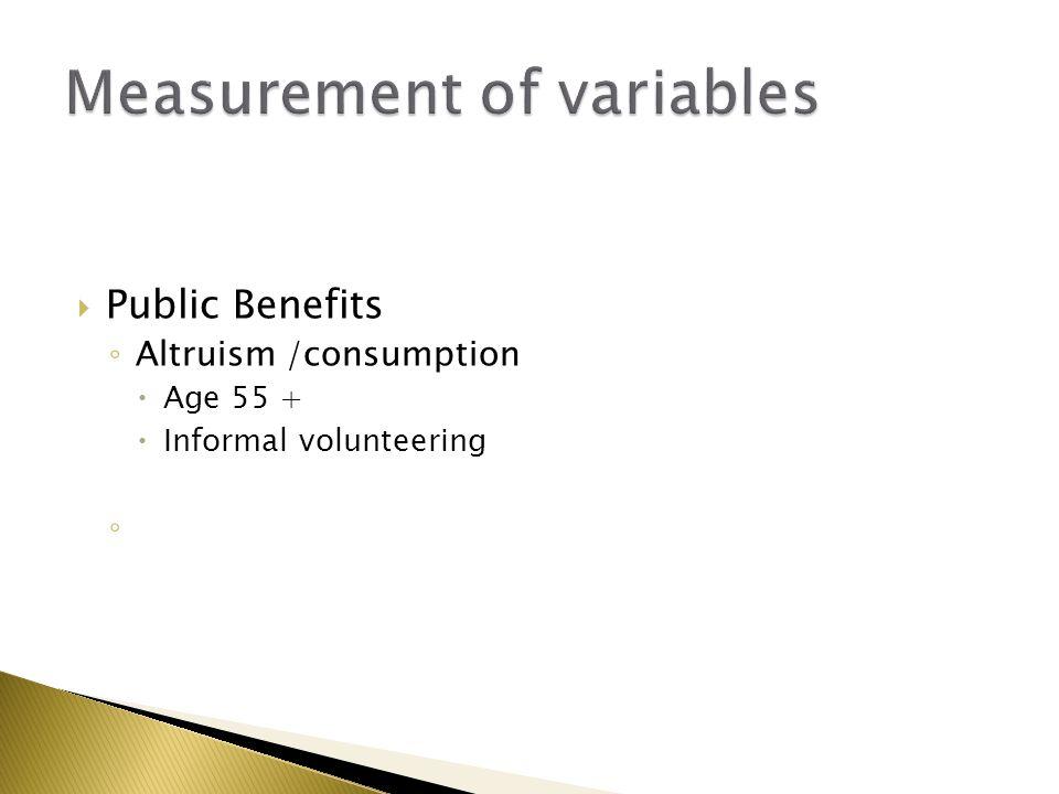  Public Benefits ◦ Altruism /consumption  Age 55 +  Informal volunteering