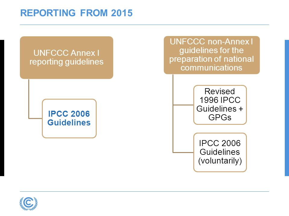REPORTING FROM 2015 UNFCCC Annex I reporting guidelines IPCC 2006 Guidelines UNFCCC non-Annex I guidelines for the preparation of national communications Revised 1996 IPCC Guidelines + GPGs IPCC 2006 Guidelines (voluntarily)