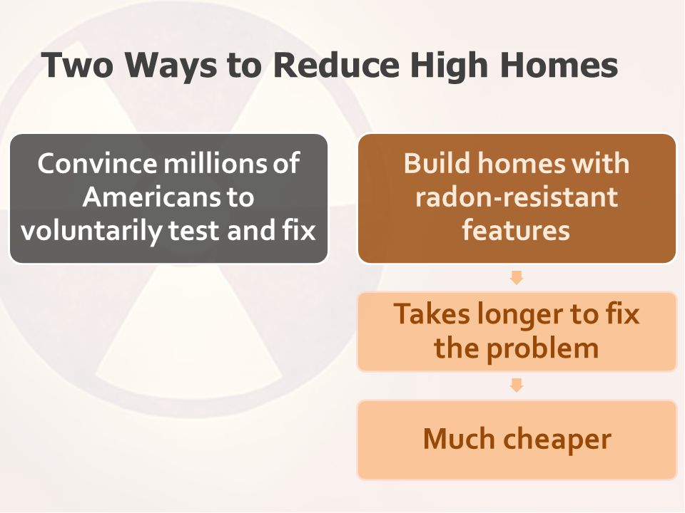 Two Ways to Reduce High Homes Convince millions of Americans to voluntarily test and fix Build homes with radon-resistant features Takes longer to fix