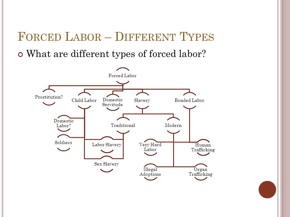 F ORCED L ABOR – D IFFERENT T YPES What are different types of forced labor? Forced Labor Prostitution? Child Labor Domestic Labor? Soldiers Slavery T