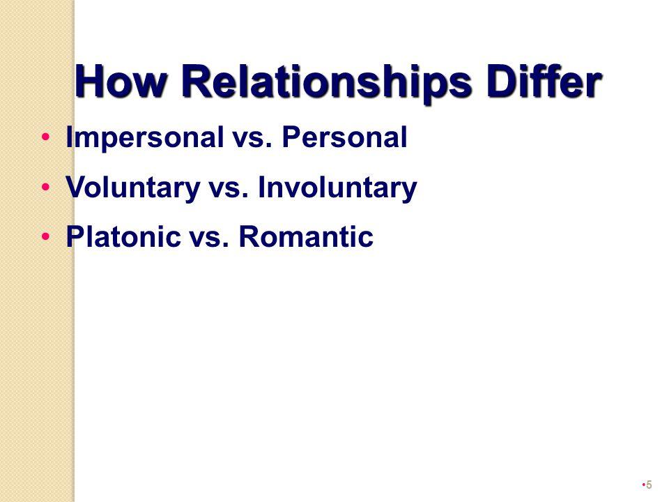 5 How Relationships Differ Impersonal vs. Personal Voluntary vs. Involuntary Platonic vs. Romantic